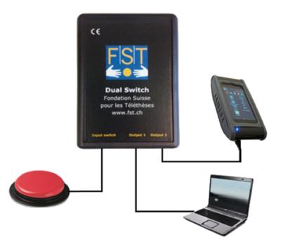 Le dual switch se connecte à un bouton déclencheur, un ordinateur portable et un appareil portable